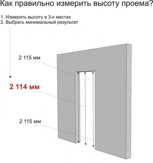 razmery-proemov-vxodnyx-dverej_4