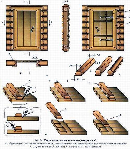 sdelat-dver-v-banyu_6